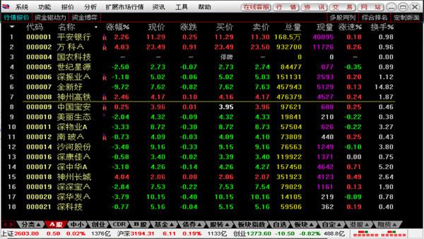 信达证券通达信专业版 6.47-第14张图片-cc下载站
