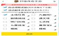 游戏蜂窝轩辕传奇手游辅助工具 2.7.0