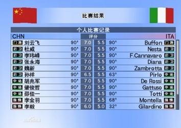 实况足球8 中文版-第3张图片-cc下载站