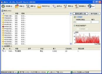 电驴老版本 1.1.15-第2张图片-cc下载站
