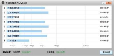 Avltool网络速度测试工具 3.0