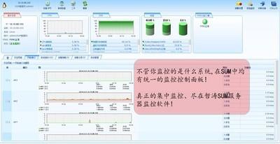 SUM服务器监控软件 2012-第2张图片-cc下载站