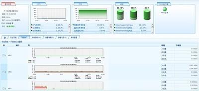 SUM服务器监控软件 2012-第4张图片-cc下载站
