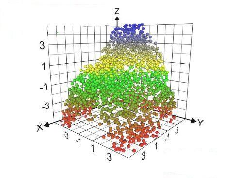 3D计算器:3D Calculator 1.0-第2张图片-cc下载站