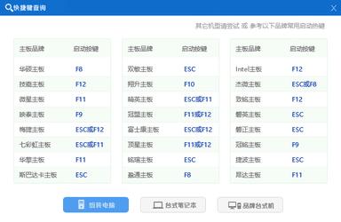 u大师u盘启动盘制作工具专业版 4.5.0-第4张图片-cc下载站