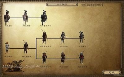 骑马与砍杀战团mod:架空国风MOD:龙血玄黄 中文版-第3张图片-cc下载站