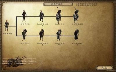 骑马与砍杀战团mod:架空国风MOD:龙血玄黄 中文版-第2张图片-cc下载站