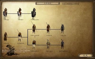 骑马与砍杀战团mod:架空国风MOD:龙血玄黄 中文版-第4张图片-cc下载站