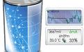 Battery Monitor Widget Pro 3.17.1
