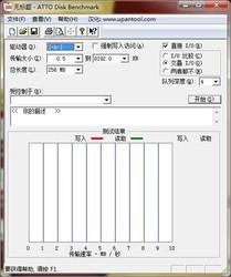 ATTO Disk Benchmark 4.01-第2张图片-cc下载站