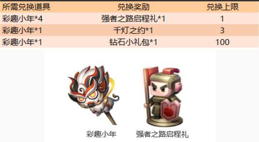 王者荣耀 1.51.1.42 官方版-第3张图片-cc下载站
